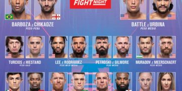 UFC Vegas 35: Barboza vs. Chikadze – Resultados