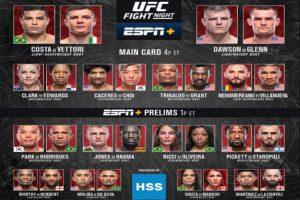 UFC Vegas 41: Costa vs. Vettori – Resultados - MMA Brasil